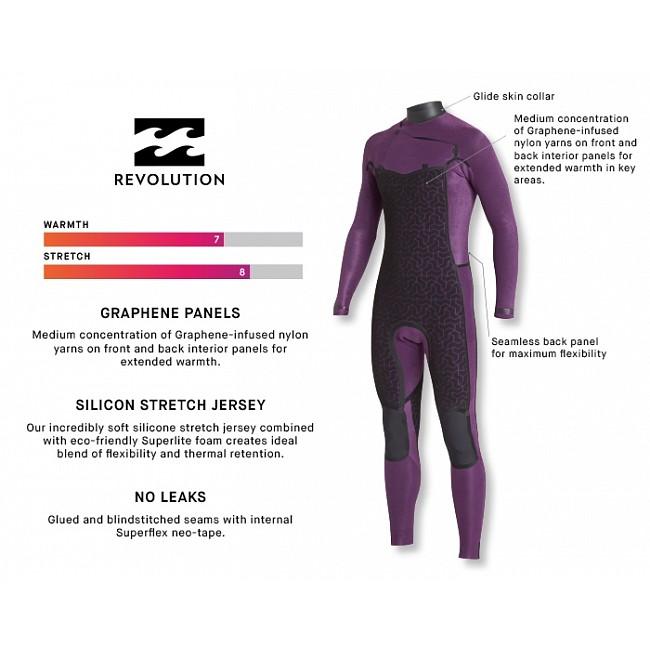 Billabong 4//3 Furnace Revolution Chest Zip Full Wetsuit Men/'s